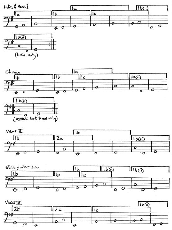 Greg Holt The Musical Nature Of Rock Little Feat